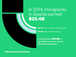 data on immigrants and refugees iandraffairs seattle gov