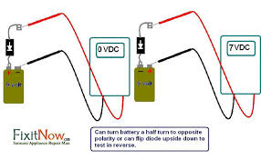 how to test the high voltage rectifier in a microwave oven