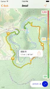 Gps Map Trails Your Outdoor Gps Tracker And Logbook For Iphone U0026 Apple Watch