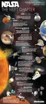unit 5 astronomy pourhamidi com