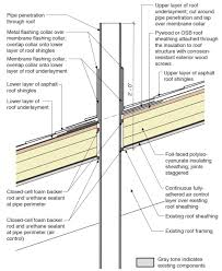 flat roof construction details roofing decoration roof penetration