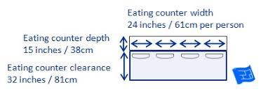 Kitchen Countertop Height Kitchen Dimensions