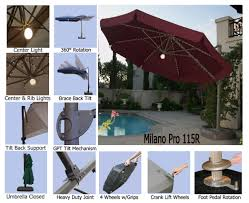 Sunbrella Offset Patio Umbrella by Up633p Set Jpg