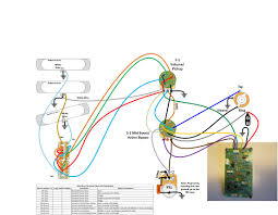 eric clapton strat wiring diagram onlineedmeds03 com
