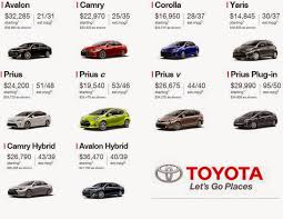 toyota car models and prices car model toyota cars inspirations
