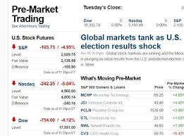 Stock Market Closed Thanksgiving Best 25 Dow Jones Stock Market Ideas On Pinterest Dow Stock