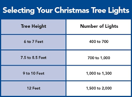 how many christmas lights per foot of tree how many lights for a 6 foot christmas tree rainforest islands