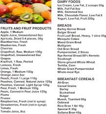 119 best my diet images on pinterest health healthy and blood