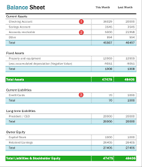 Checking Account Balance Sheet Template How Balance Sheets Can Keep You Out Of Financial Trouble