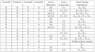 Truth Table Calculator Component Truth Table D Flip Flop Cmos Logic Circuits Elec2210