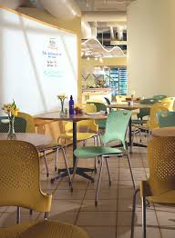 Interior Design What Do They Do by Education Interior Design Intelligent Interiors