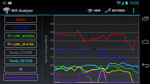 wifi analyzer pro apk wifi analyzer android apps on play
