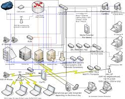 post your networkdiagram page 5 h ard forum