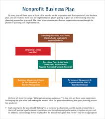 business plan in pdf business plans samples pdf restaurant