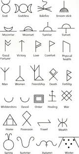small geometric tattoo meanings google search tattoos