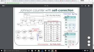 K Map Johnson Counter Self Correction Electrical Engineering Stack
