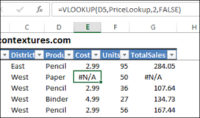 pivot tables and vlookups in excel hide pivot table errors excel pivot tablesexcel pivot tables