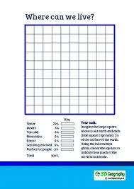 population worksheets
