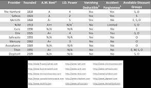 instant quote car insurance singapore comprehensive car insurance car insurance comparison graph