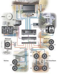 exterior speaker on house dual mono speaker zone wiring pdf