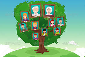 photo family tree template 9 free sle exle format
