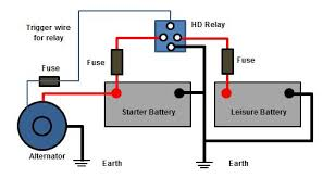 split charge relay wiring diagram u2013 readingrat net