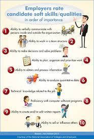 Examples Of Skills On A Resume by Resume Writing Guide Center For Career Development