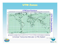 utm zone map geodesy map projections introduction