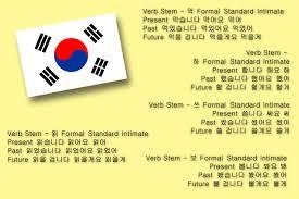 korean conjugation chart real fitness