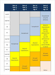 school report template free primary school report templates 4 free pdf documents