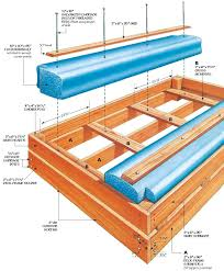 Woodworking Project Plans Pdf by Free Swim Raft Wood Plans Free Step By Step Shed Plans