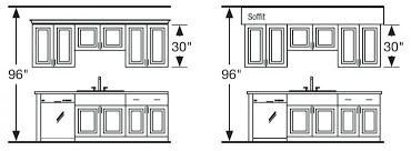 Kitchen Cabinet Sizes Chart Standard Kitchen Cabinet Sizes Nz Height Of Kitchen Cabinets