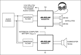 overview of 2 1 satellite subwoofer speaker systems