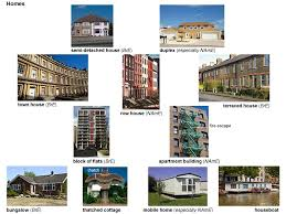 Types Of Houses Pictures Row House Noun Definition Pictures Pronunciation And Usage