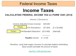 Estimate Tax Refund 2014 by Ohio Payroll Pay Salary Ministerial Income Tax Calculator 2015