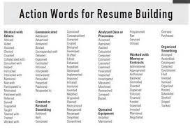 Resume Verbs For Teachers Resume Action Verbs Lukex Co