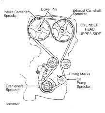 2000 hyundai accent timing belt 2001 hyundai sonata proper timing belt replacement engine