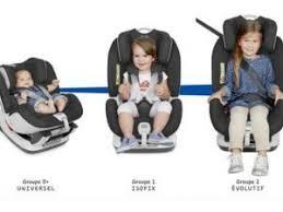 siege auto age 7 types de sièges auto pour enfant par lemagdestendances