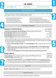 Best Resume Formatting by Detail Information In Best Resume Formats Best Resume Template