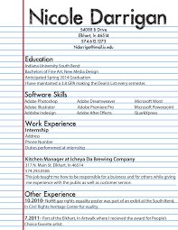 What To Include In A Nursing Resume What Should I Put On My Resume Haadyaooverbayresort Com