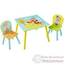 bureau winnie bureau enfant dans chambre enfant sur le bois des jouets