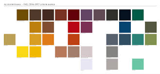 behind the scenes of the substance source u2013 textile collection