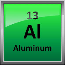 is aluminum on the periodic table aluminum element tile periodic table art prints by sciencenotes