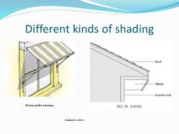 Different Types Of Awnings Solar Passive System For Buildings