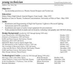 It Resume Skills Change Over Time Essays Fsu Film Admissions Essay Custom Admission