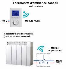 puissance radiateur electrique pour chambre une régulation d ambiance pour radiateurs électriques