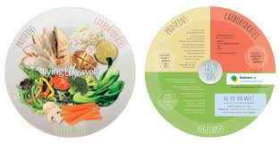 diabetes nz auckland branch food u0026 nutrition