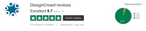 designcrowd reviews designhill vs designcrowd the best crowdsourcing site for logo design