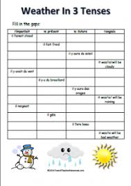 french weather resources