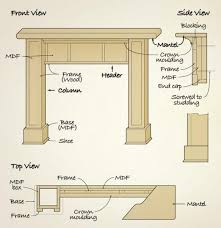 Fireplace Installation Instructions by Build Your Own Fireplace Surround Detailed Instructions At